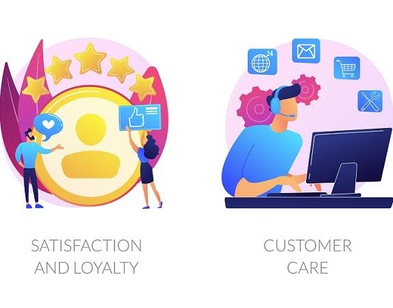 L'importanza dell'attenzione al cliente